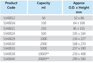 borosil-filter-flask-size-chart.jpg