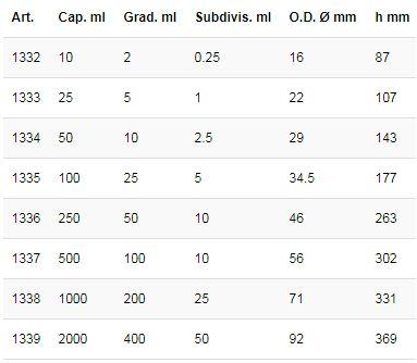 kartell-measuring-cyl-grad-short-form-pmp-size-chart.jpg